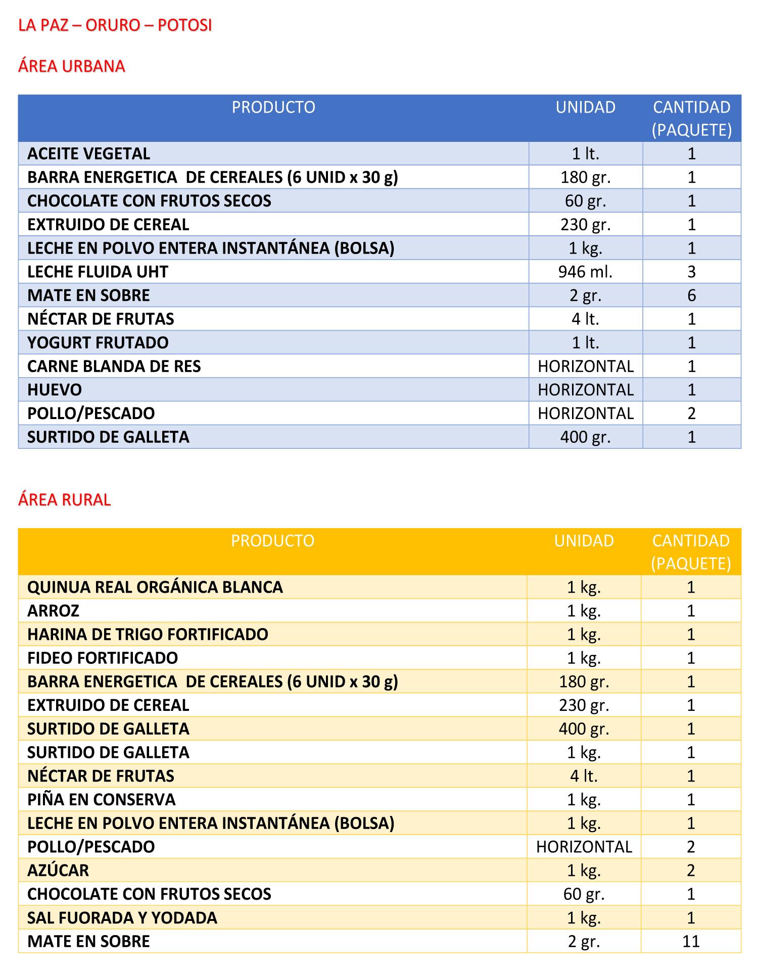 formulario alimentos para mujer embarazada ecuador